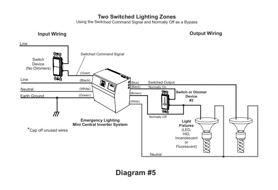 Central Inverters: Top Questions Answered – (757) 361-9372   Myers Inverter Wiring Diagram      Resource Lighting